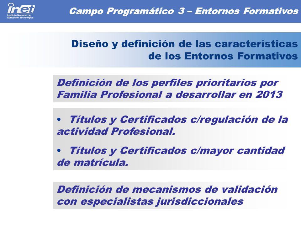 Títulos y Certificados c/regulación de la actividad Profesional.