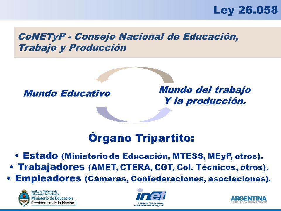 CoNETyP - Consejo Nacional de Educación, Trabajo y Producción Ley 26.058 Mundo Educativo Mundo del trabajo Y la producción.