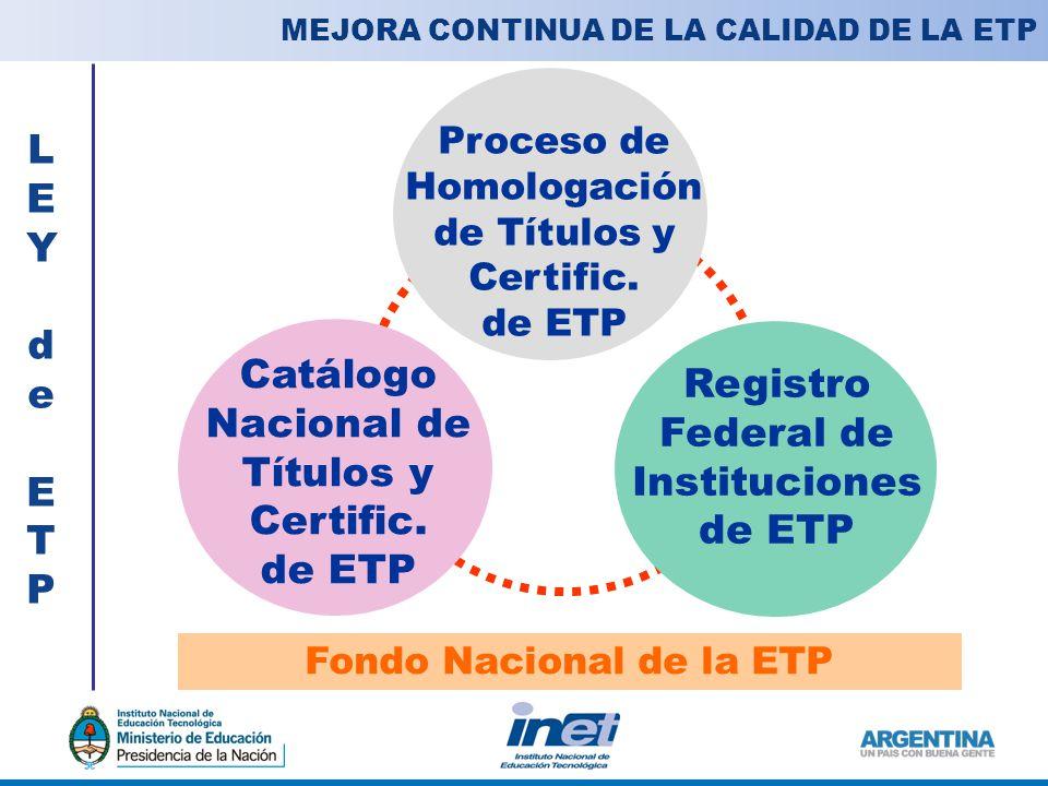 Registro Federal de Instituciones de ETP LEY deETPLEY deETP Catálogo Nacional de Títulos y Certific.