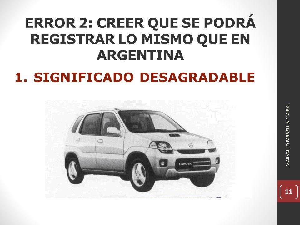 11 ERROR 2: CREER QUE SE PODRÁ REGISTRAR LO MISMO QUE EN ARGENTINA 1.SIGNIFICADO DESAGRADABLE MARVAL, O FARRELL & MAIRAL