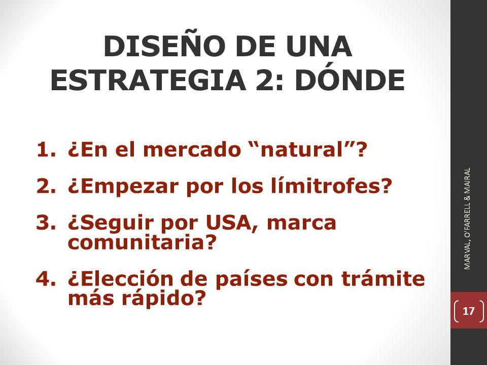 17 DISEÑO DE UNA ESTRATEGIA 2: DÓNDE 1.¿En el mercado natural.