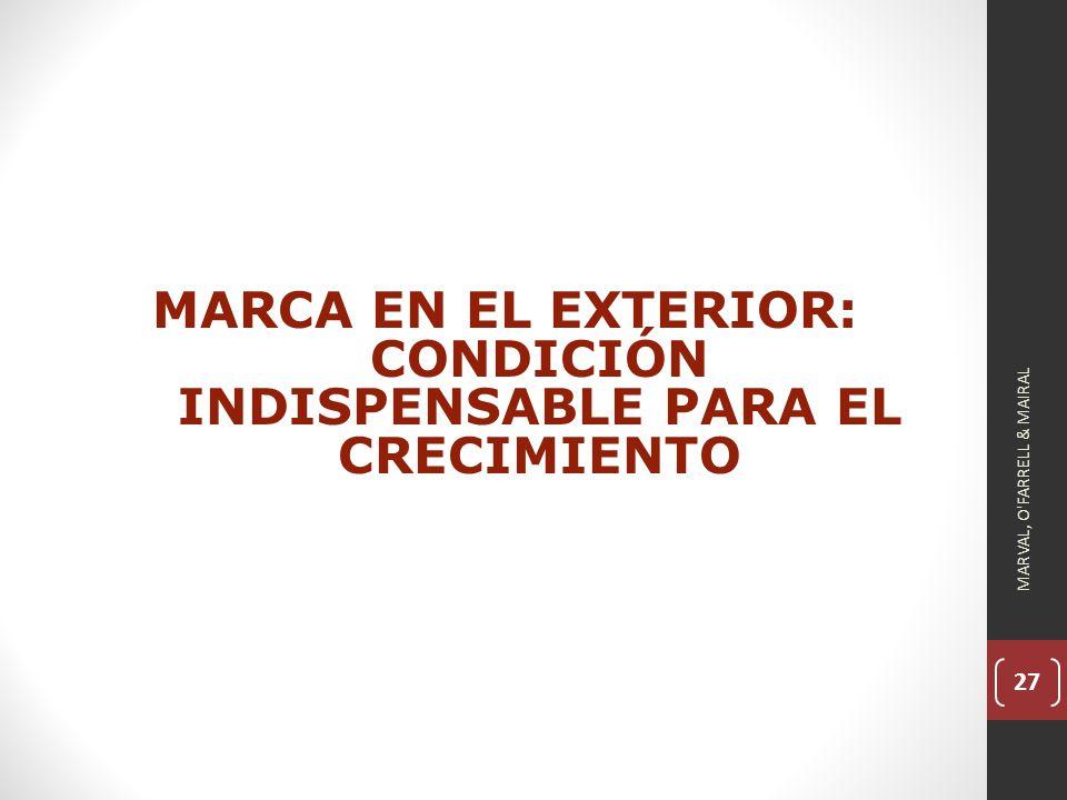 27 MARCA EN EL EXTERIOR: CONDICIÓN INDISPENSABLE PARA EL CRECIMIENTO MARVAL, O FARRELL & MAIRAL