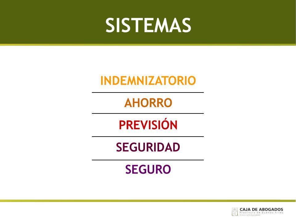 AGRUPACIÓN DE CAJAS PROFESIONALES EN ARGENTINA COORDINADORA DE CAJAS DE PREVISIÓN Y SEGURIDAD SOCIAL PARA ABOGADOS DE LA REP.
