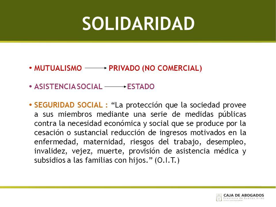 SOLIDARIDAD MUTUALISMO PRIVADO (NO COMERCIAL) ASISTENCIA SOCIAL ESTADO SEGURIDAD SOCIAL : La protección que la sociedad provee a sus miembros mediante
