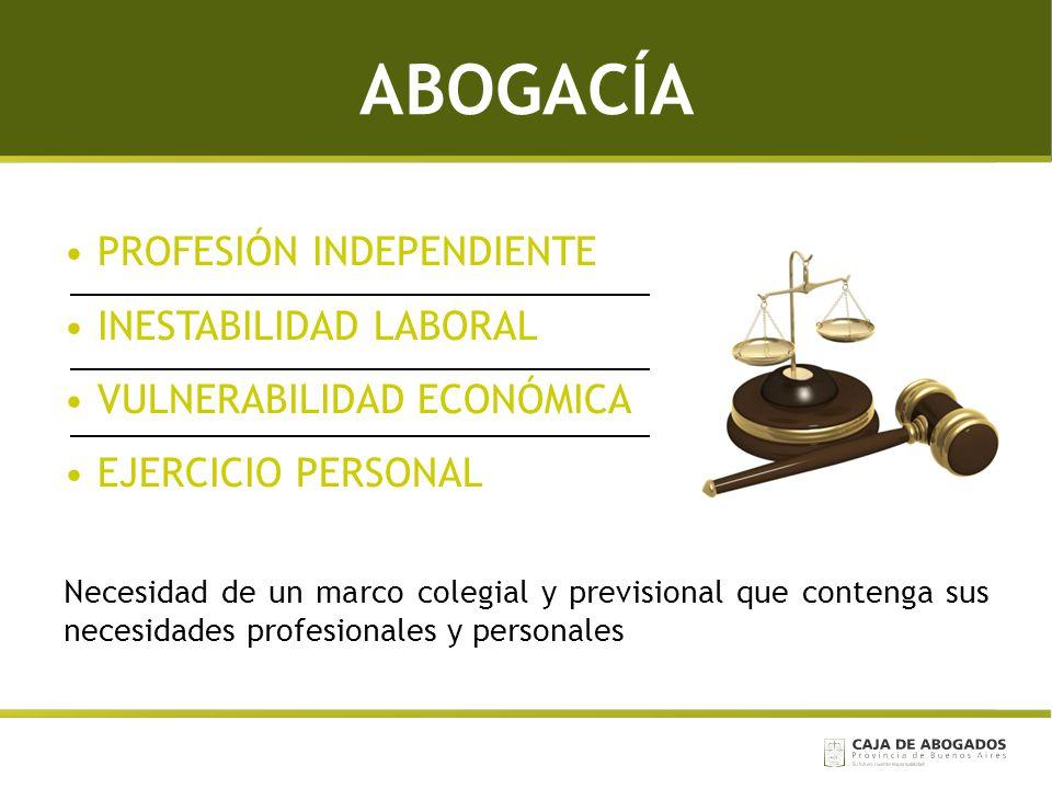 ABOGACÍA PROFESIÓN INDEPENDIENTE INESTABILIDAD LABORAL VULNERABILIDAD ECONÓMICA EJERCICIO PERSONAL Necesidad de un marco colegial y previsional que co