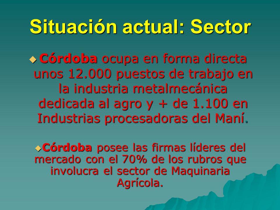 Situación actual: Sector Córdoba ocupa en forma directa unos 12.000 puestos de trabajo en la industria metalmecánica dedicada al agro y + de 1.100 en Industrias procesadoras del Maní.