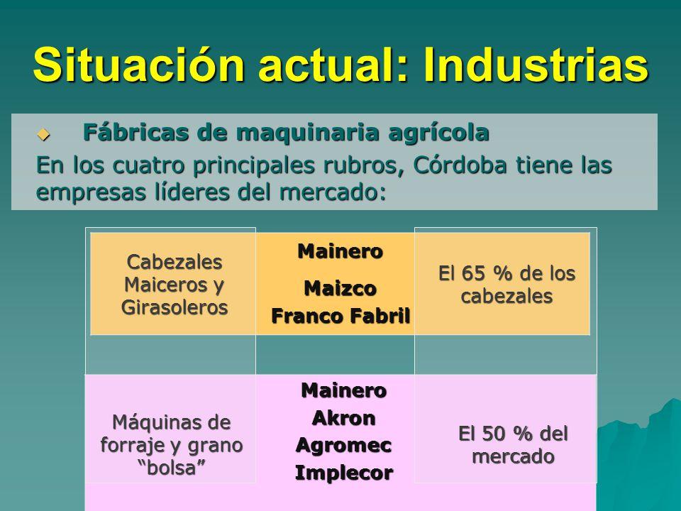Situación actual: Industrias Fábricas de maquinaria agrícola Fábricas de maquinaria agrícola En los cuatro principales rubros, Córdoba tiene las empre