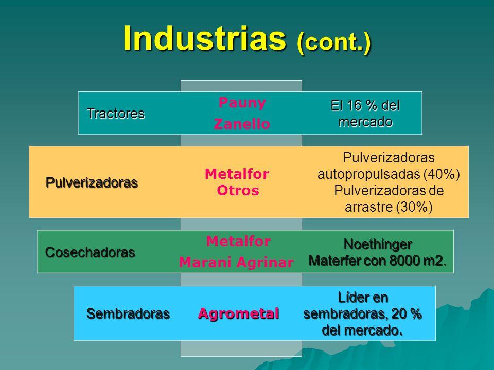 Industrias (cont.) Tractores Pauny El 16 % del mercado Zanello Pulverizadoras Metalfor Otros Pulverizadoras autopropulsadas (40%) Pulverizadoras de arrastre (30%) Cosechadoras MetalforNoethinger Materfer con 8000 m2.