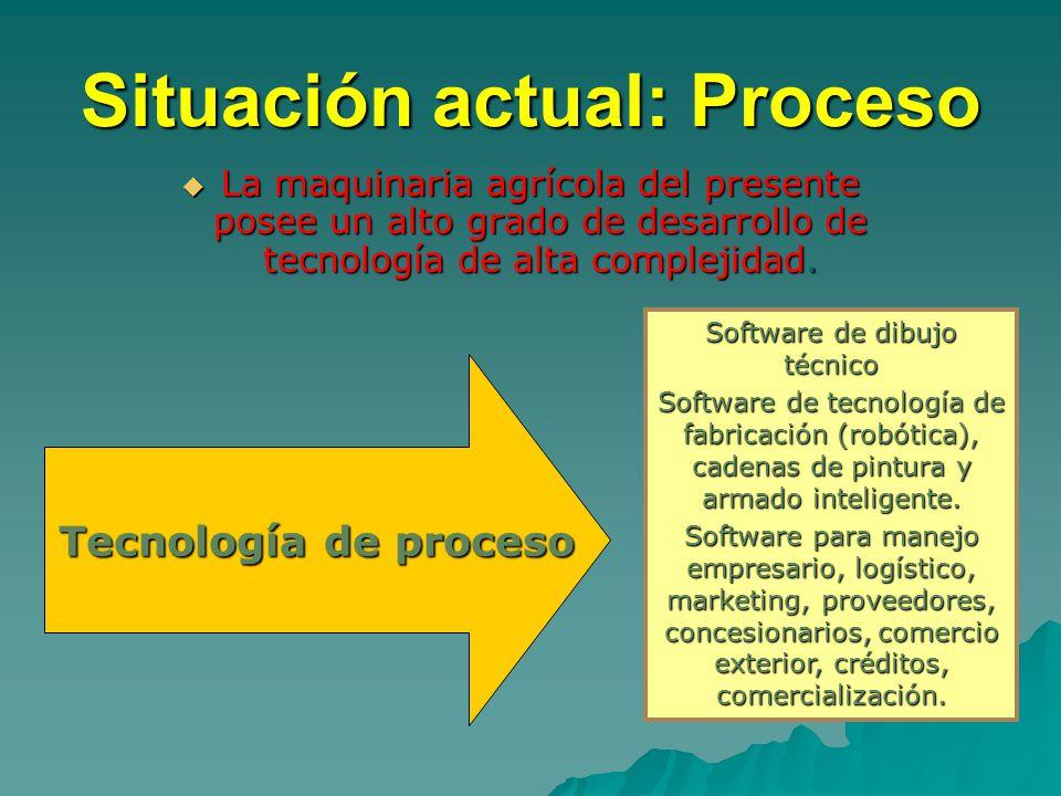 Situación actual: Proceso La maquinaria agrícola del presente posee un alto grado de desarrollo de tecnología de alta complejidad. La maquinaria agríc