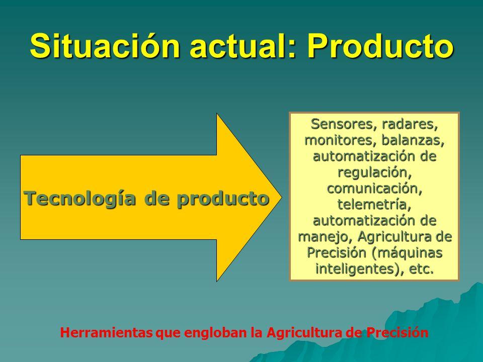 Situación actual: Producto Herramientas que engloban la Agricultura de Precisión Tecnología de producto Tecnología de producto Sensores, radares, monitores, balanzas, automatización de regulación, comunicación, telemetría, automatización de manejo, Agricultura de Precisión (máquinas inteligentes), etc.