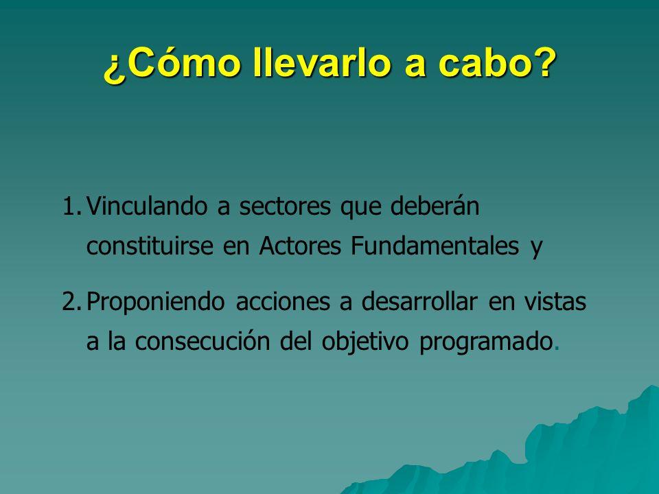 1.Vinculando a sectores que deberán constituirse en Actores Fundamentales y 2.Proponiendo acciones a desarrollar en vistas a la consecución del objetivo programado.
