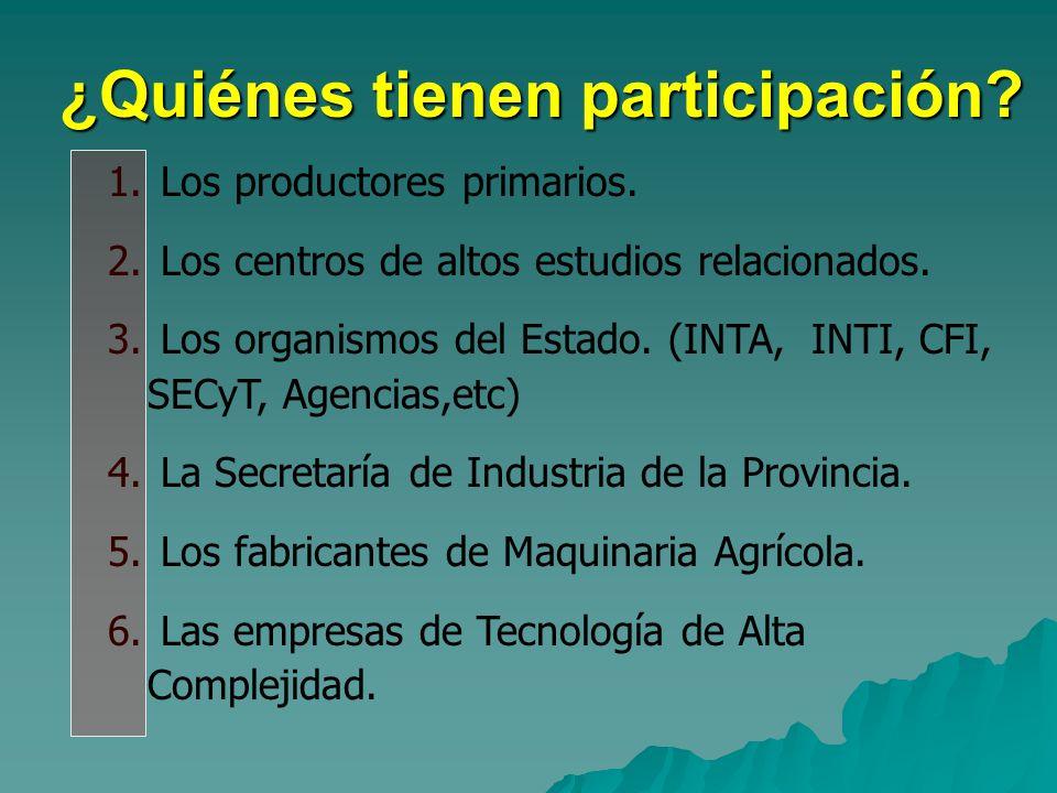 ¿Quiénes tienen participación? 1. Los productores primarios. 2. Los centros de altos estudios relacionados. 3. Los organismos del Estado. (INTA, INTI,