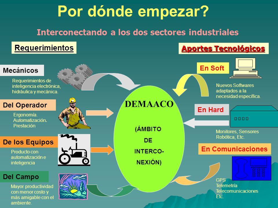 Interconectando a los dos sectores industriales Requerimientos Mecánicos Del Operador De los Equipos Del Campo DEMAACO (ÁMBITO DE INTERCO- NEXIÓN) Aportes Tecnológicos En Soft En Hard En Comunicaciones Requerimientos de inteligencia electrónica, hidráulica y mecánica.