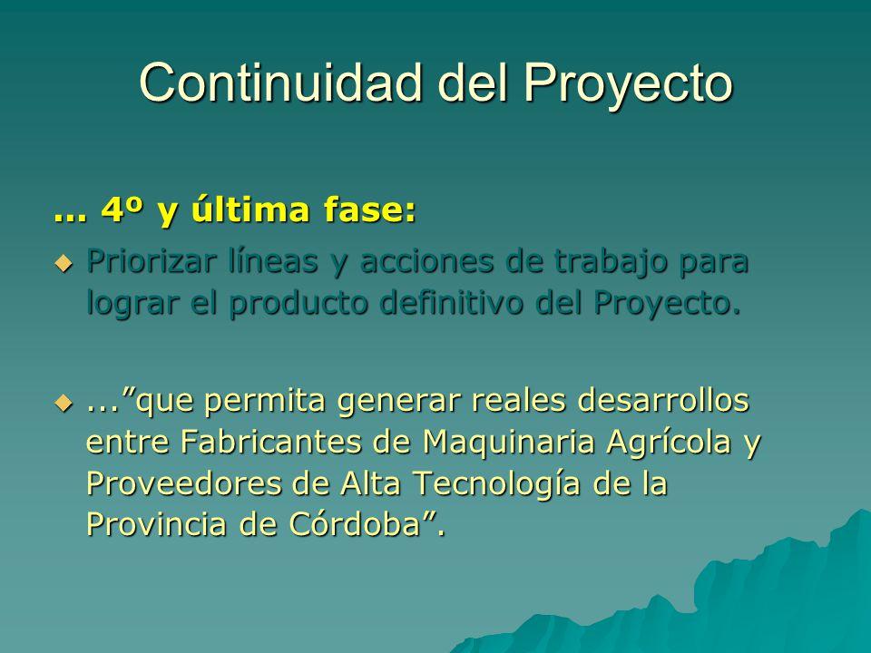... 4º y última fase: Priorizar líneas y acciones de trabajo para lograr el producto definitivo del Proyecto. Priorizar líneas y acciones de trabajo p