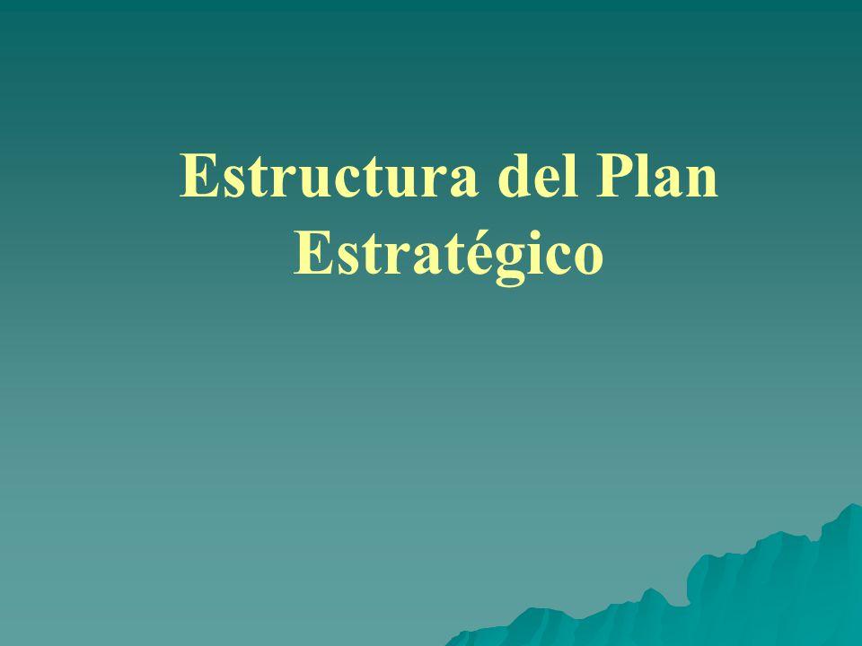Estructura del Plan Estratégico