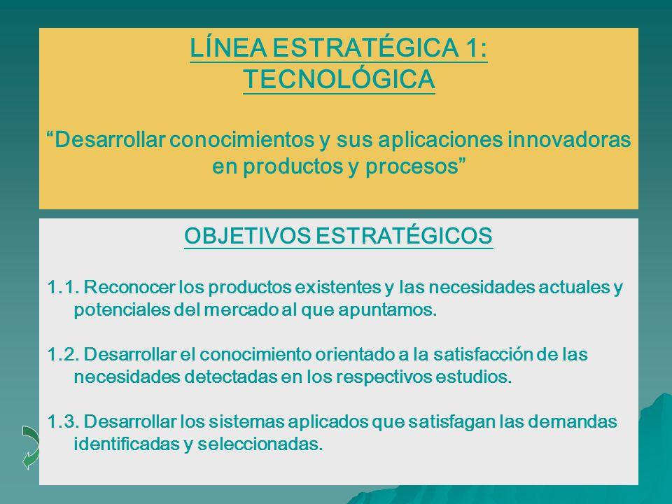 LÍNEA ESTRATÉGICA 1: TECNOLÓGICA Desarrollar conocimientos y sus aplicaciones innovadoras en productos y procesos OBJETIVOS ESTRATÉGICOS 1.1.
