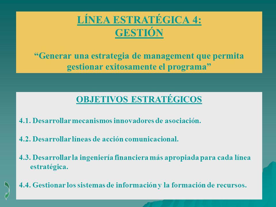 LÍNEA ESTRATÉGICA 4: GESTIÓN Generar una estrategia de management que permita gestionar exitosamente el programa OBJETIVOS ESTRATÉGICOS 4.1.