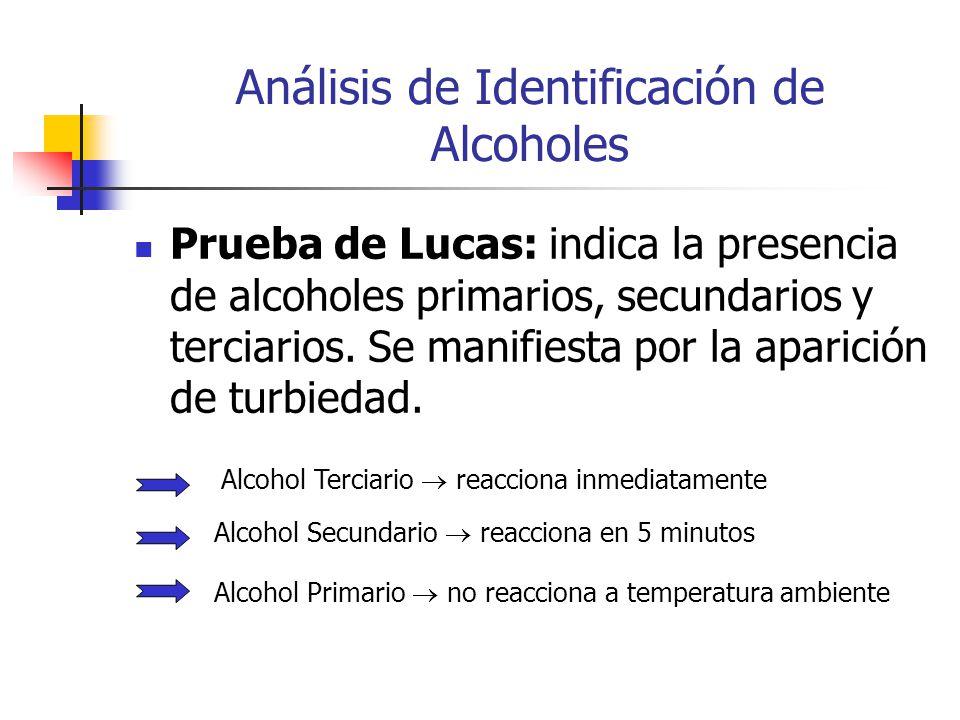 Análisis de Identificación de Alcoholes Prueba de Lucas: indica la presencia de alcoholes primarios, secundarios y terciarios. Se manifiesta por la ap