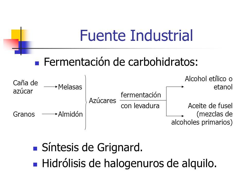 Fuente Industrial Fermentación de carbohidratos: Caña de azúcar Melasas Azúcares fermentación Alcohol etílico o etanol GranosAlmidón con levaduraAceit