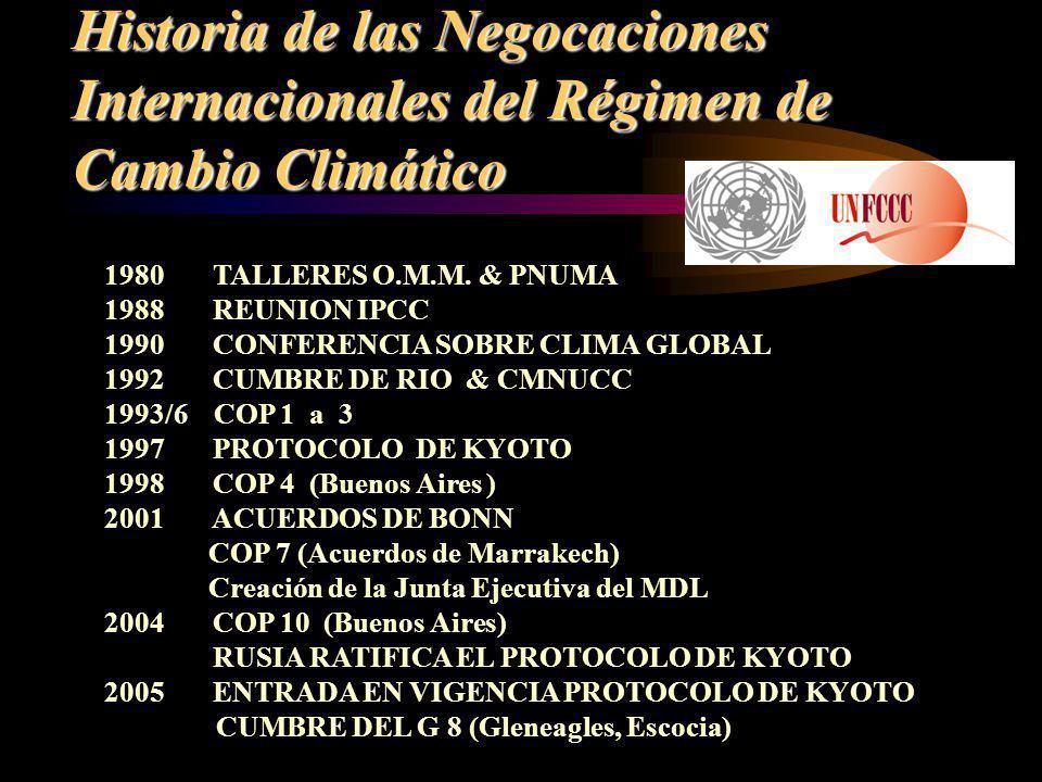 Historia de las Negocaciones Internacionales del Régimen de Cambio Climático 1980 TALLERES O.M.M. & PNUMA 1988 REUNION IPCC 1990 CONFERENCIA SOBRE CLI