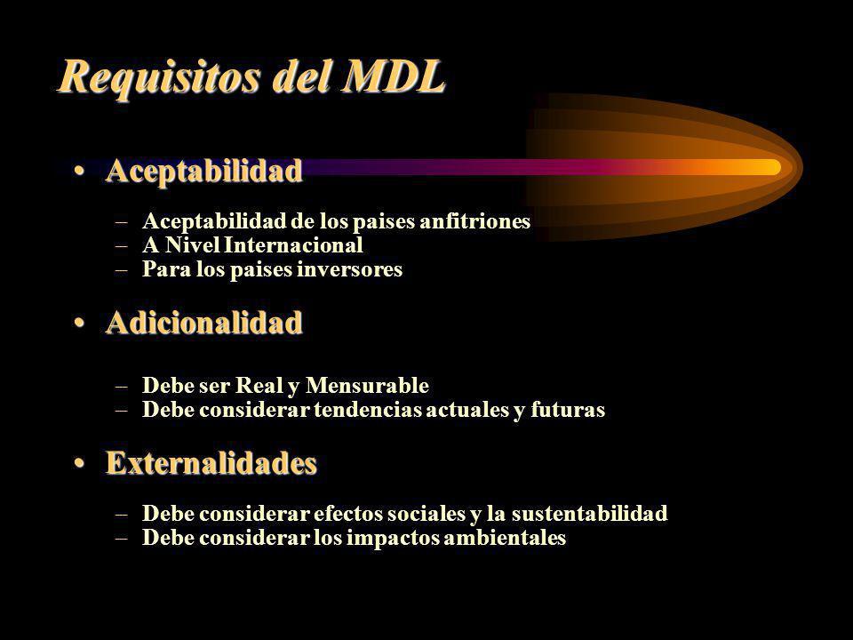 Requisitos del MDL Requisitos del MDL AceptabilidadAceptabilidad –Aceptabilidad de los paises anfitriones –A Nivel Internacional –Para los paises inve