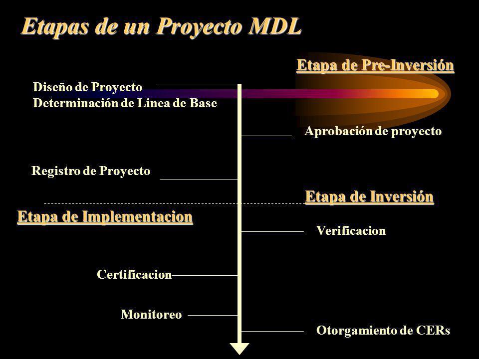 Etapas de un Proyecto MDL Diseño de Proyecto Determinación de Linea de Base Aprobación de proyecto Registro de Proyecto Verificacion Certificacion Oto