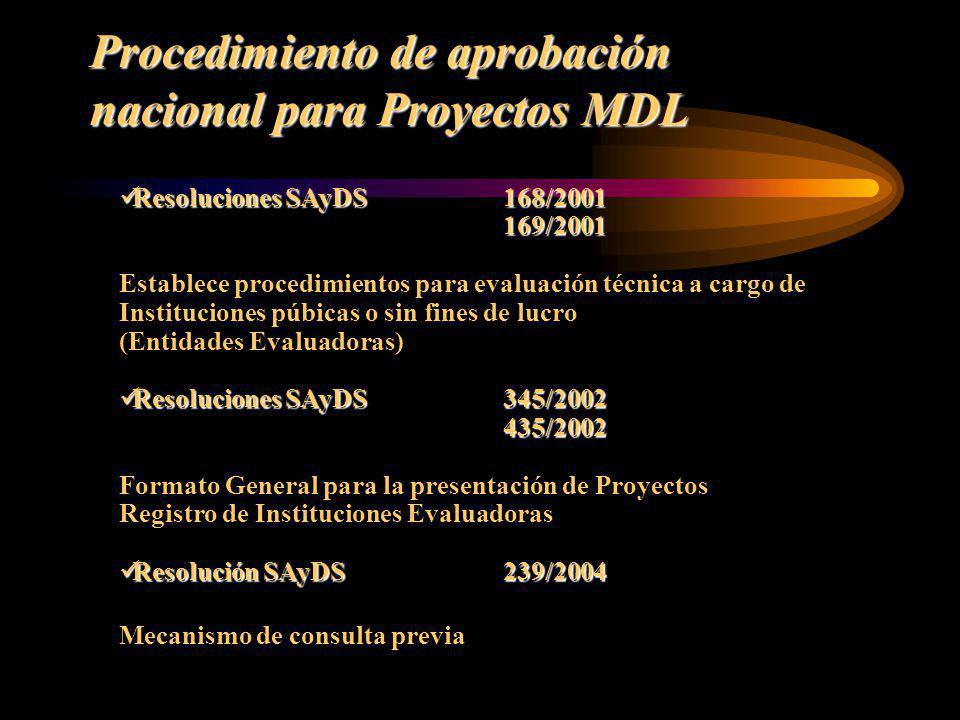Procedimiento de aprobación nacional para Proyectos MDL Resoluciones SAyDS 168/2001 Resoluciones SAyDS 168/2001169/2001 Establece procedimientos para