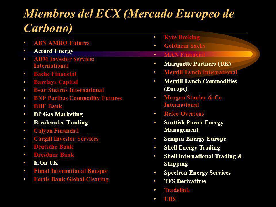 Miembros del ECX (Mercado Europeo de Carbono) ABN AMRO Futures Accord Energy ADM Investor Services International Bache Financial Barclays Capital Bear