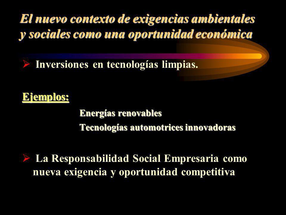 El nuevo contexto de exigencias ambientales y sociales como una oportunidad económica Inversiones en tecnologías limpias.Ejemplos: Energías renovables