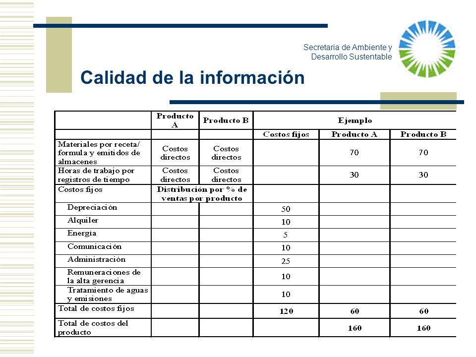 Calidad de la información Secretaria de Ambiente y Desarrollo Sustentable