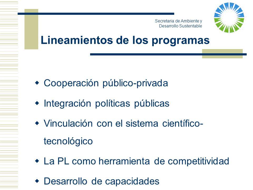 Lineamientos de los programas Cooperación público-privada Integración políticas públicas Vinculación con el sistema científico- tecnológico La PL como