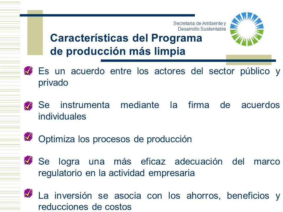 Es un acuerdo entre los actores del sector público y privado Se instrumenta mediante la firma de acuerdos individuales Optimiza los procesos de produc