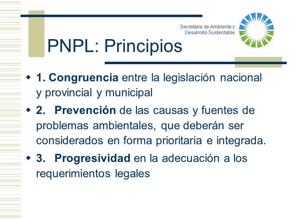 PNPL: Principios 1. Congruencia entre la legislación nacional y provincial y municipal 2.Prevención de las causas y fuentes de problemas ambientales,