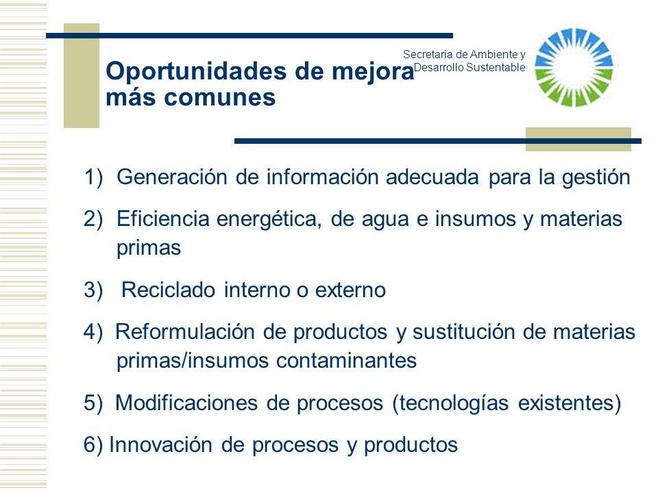 1)Generación de información adecuada para la gestión 2)Eficiencia energética, de agua e insumos y materias primas 3) Reciclado interno o externo 4) Re