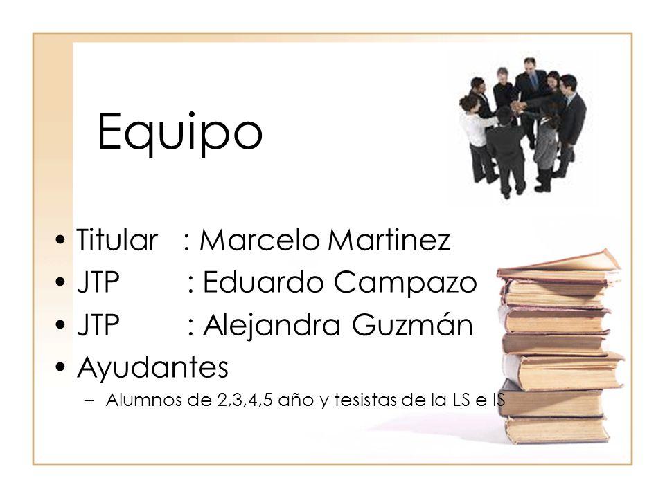 Equipo Titular : Marcelo Martinez JTP : Eduardo Campazo JTP : Alejandra Guzmán Ayudantes –Alumnos de 2,3,4,5 año y tesistas de la LS e IS