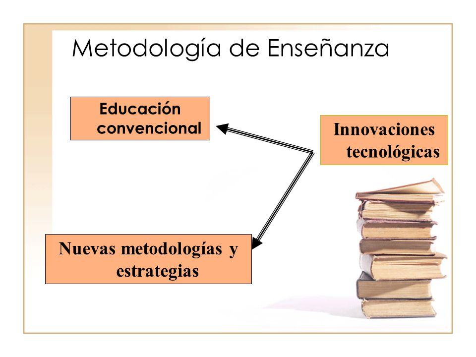 Metodología de Enseñanza Estructura flexible, abierta y dinámica.