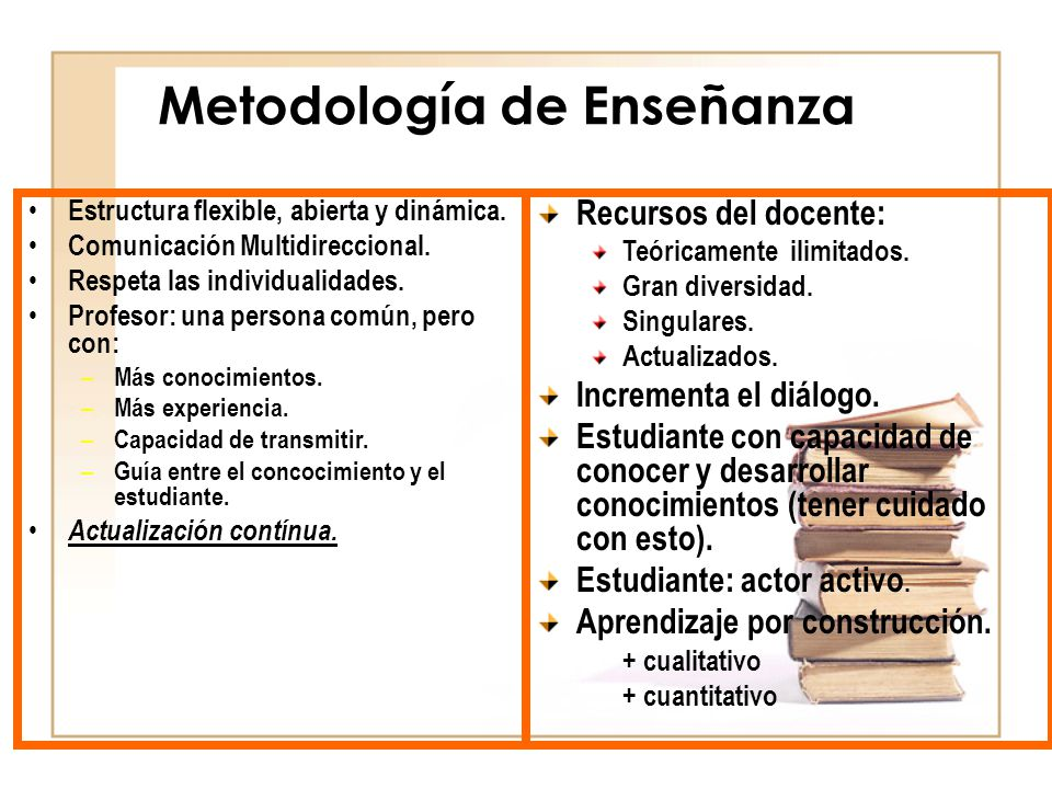 Metodología de Enseñanza Estructura flexible, abierta y dinámica. Comunicación Multidireccional. Respeta las individualidades. Profesor: una persona c