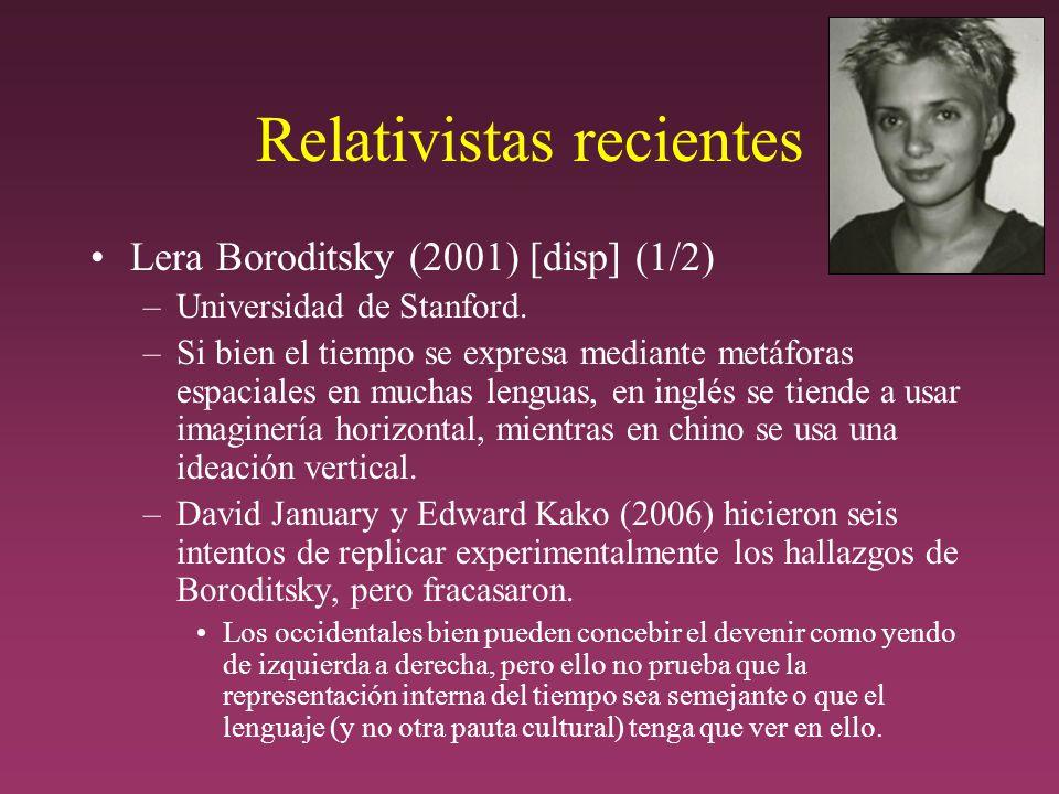 Relativistas recientes Lera Boroditsky (2001) [disp] (1/2) –Universidad de Stanford.