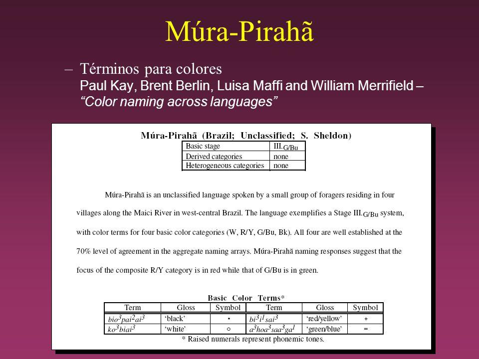Múra-Pirahã –Términos para colores Paul Kay, Brent Berlin, Luisa Maffi and William Merrifield – Color naming across languages