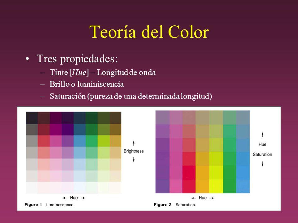 Teoría del Color Tres propiedades: –Tinte [Hue] – Longitud de onda –Brillo o luminiscencia –Saturación (pureza de una determinada longitud)