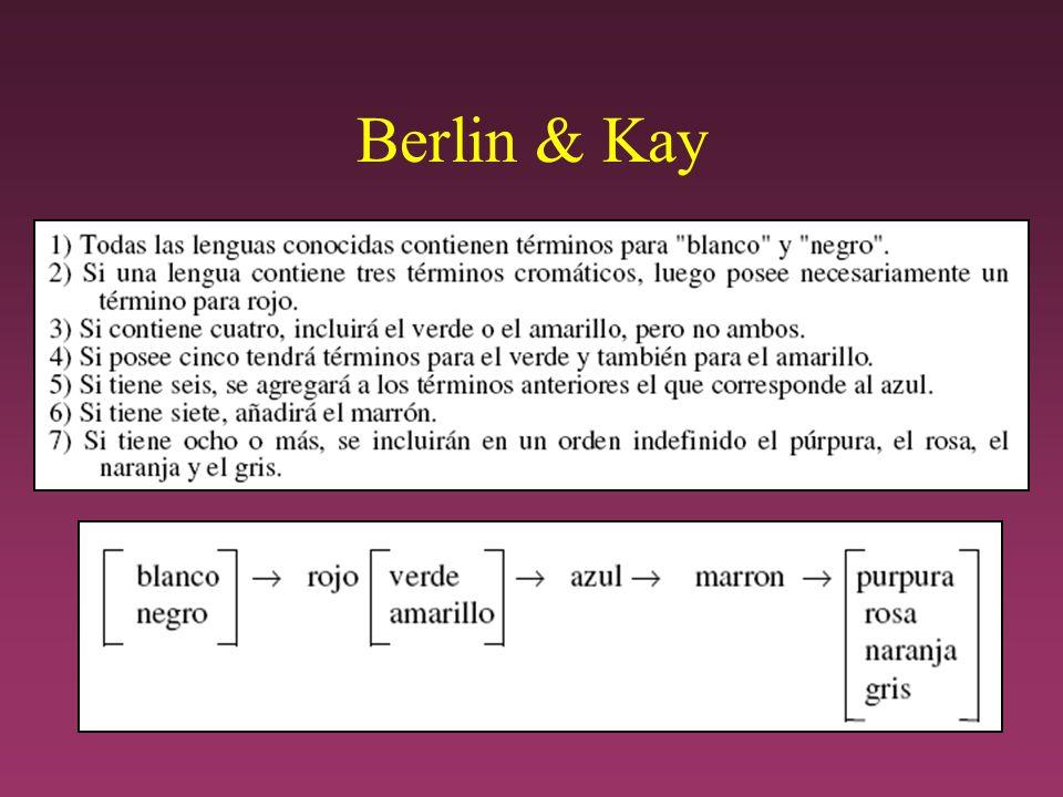 Berlin & Kay