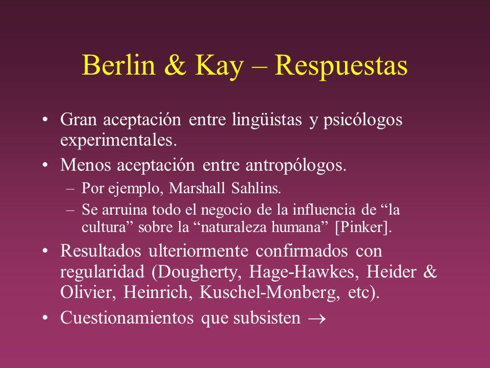 Berlin & Kay – Respuestas Gran aceptación entre lingüistas y psicólogos experimentales.
