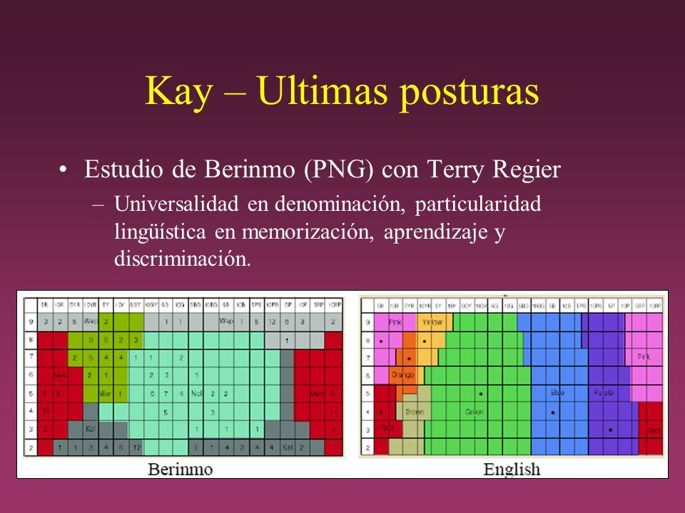 Kay – Ultimas posturas Estudio de Berinmo (PNG) con Terry Regier –Universalidad en denominación, particularidad lingüística en memorización, aprendizaje y discriminación.