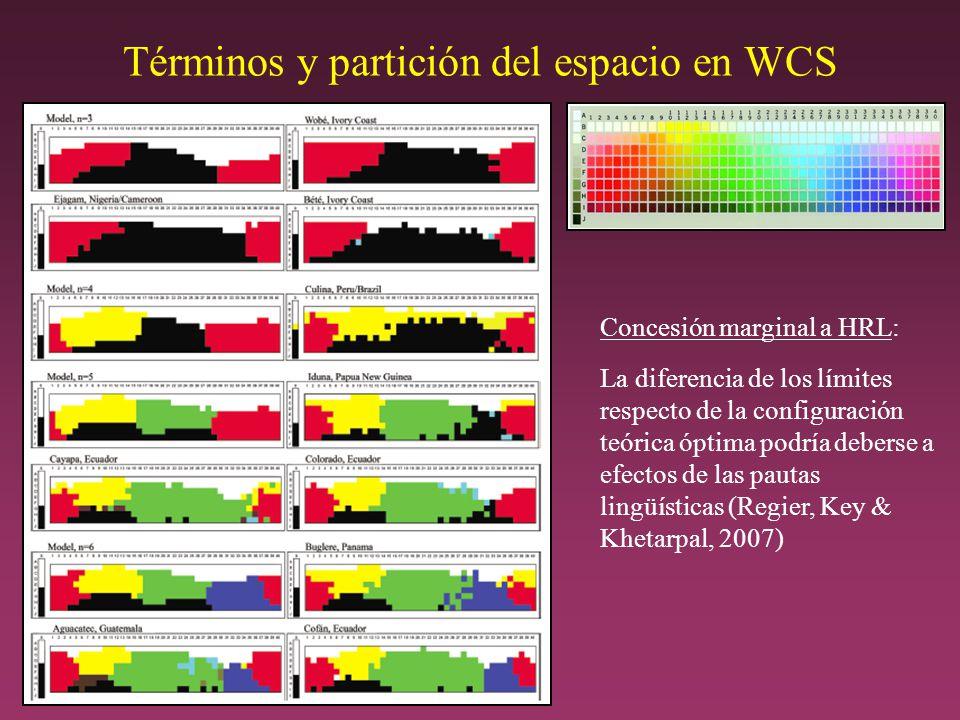 Términos y partición del espacio en WCS Concesión marginal a HRL: La diferencia de los límites respecto de la configuración teórica óptima podría deberse a efectos de las pautas lingüísticas (Regier, Key & Khetarpal, 2007)