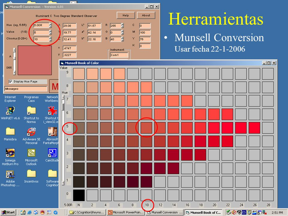 Herramientas Munsell Conversion Usar fecha 22-1-2006