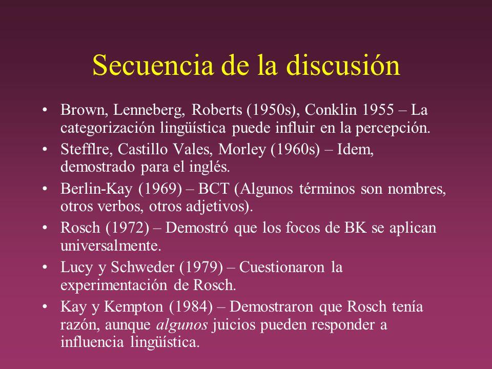 Secuencia de la discusión Brown, Lenneberg, Roberts (1950s), Conklin 1955 – La categorización lingüística puede influir en la percepción.