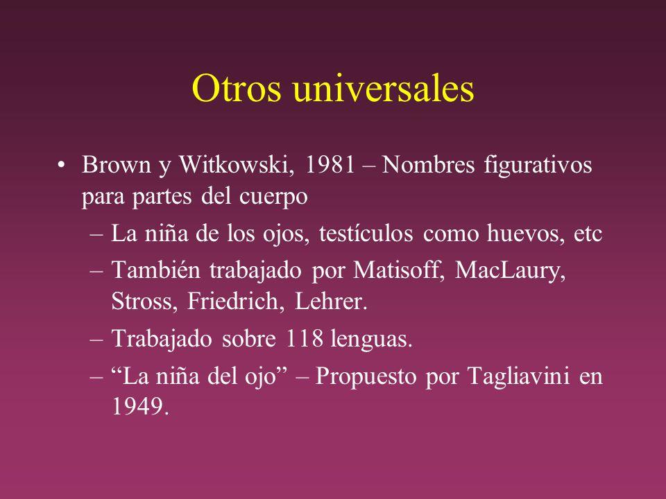 Otros universales Brown y Witkowski, 1981 – Nombres figurativos para partes del cuerpo –La niña de los ojos, testículos como huevos, etc –También trabajado por Matisoff, MacLaury, Stross, Friedrich, Lehrer.
