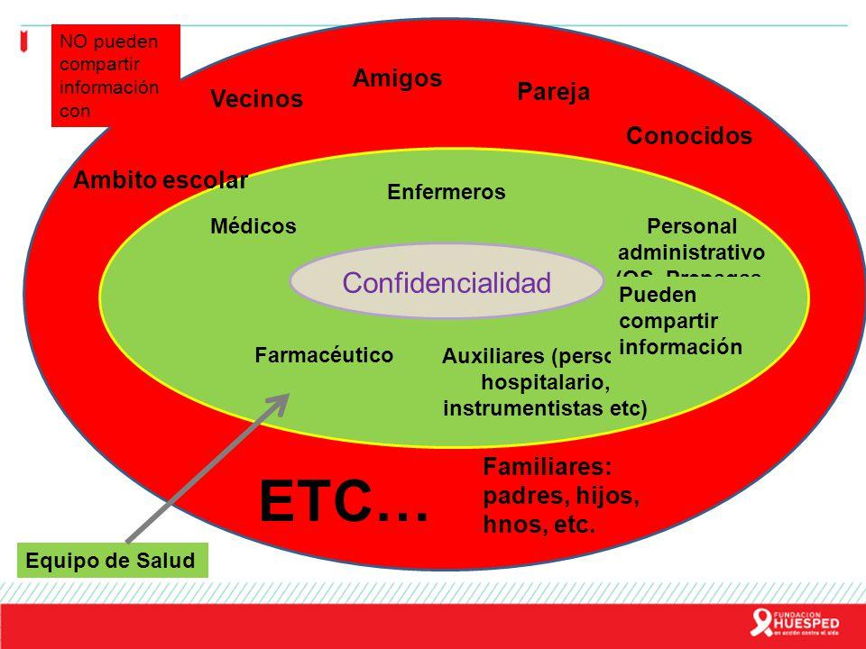 Confidencialidad Equipo de Salud Médicos Enfermeros Personal administrativo (OS, Prepagas, Farmacias) Farmacéutico Auxiliares (personal hospitalario,