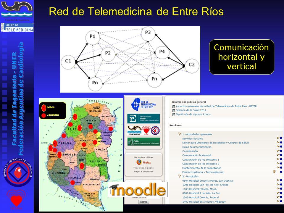 Facultad de Ingeniería - UNER Federación Argentina de Cardiología Red de Telemedicina de Entre Ríos Comunicación horizontal y vertical R R R R R Activos Capacitados R R