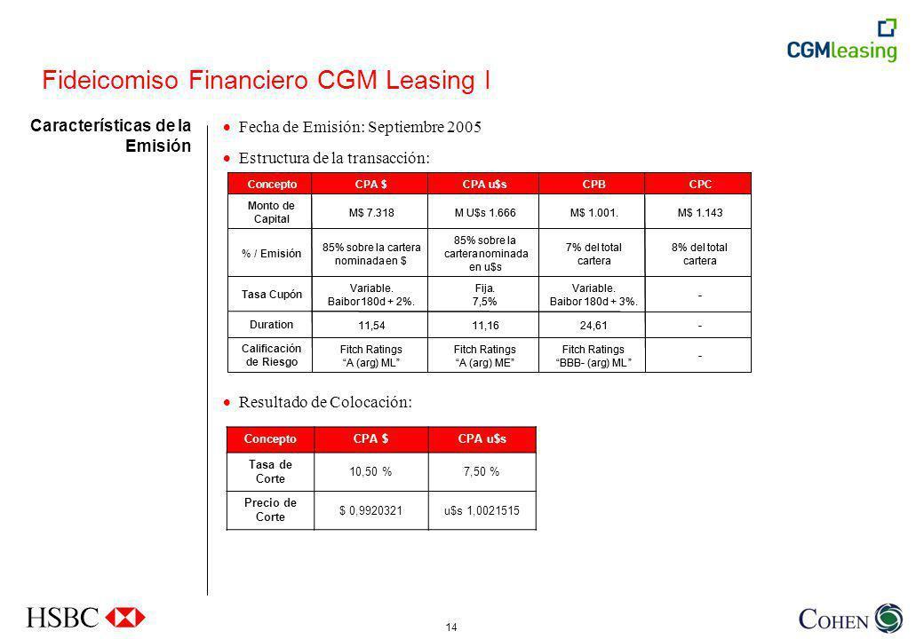 14 Fideicomiso Financiero CGM Leasing I Características de la Emisión Fecha de Emisión: Septiembre 2005 Estructura de la transacción: - Fitch Ratings BBB-(arg) ML Fitch Ratings A (arg) ME Fitch Ratings A (arg) ML Calificación deRiesgo 24,61 Variable.